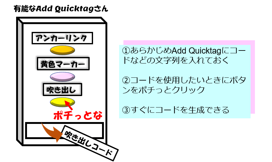 Add-Quicktag説明用画像