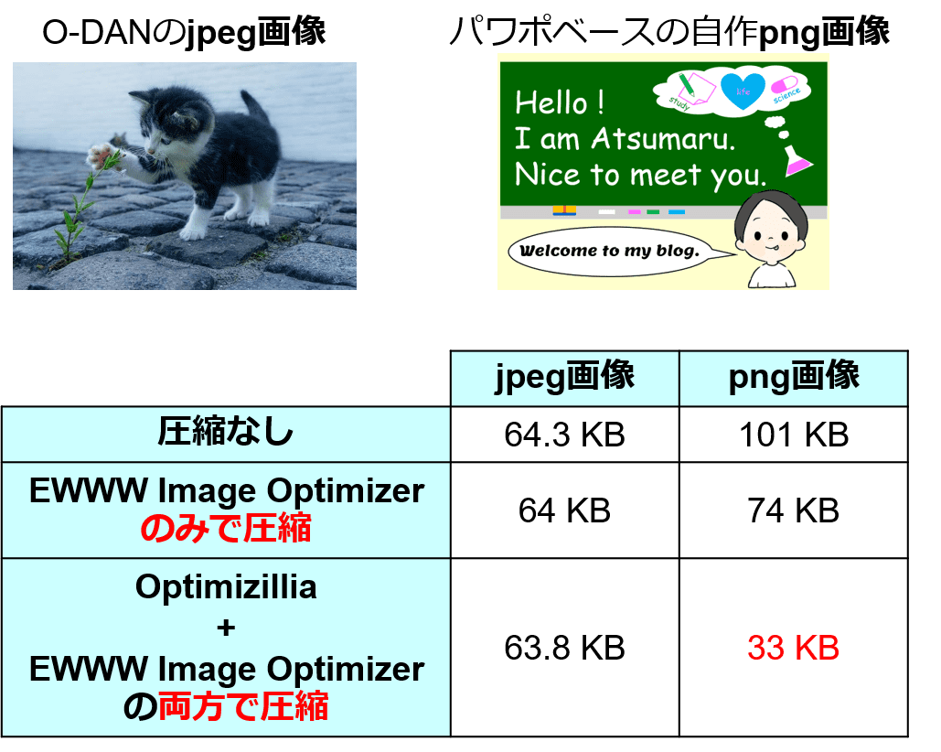 EWWWImageOptimizer説明用画像13