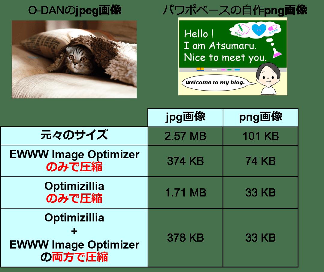 Optimizillia説明画像3