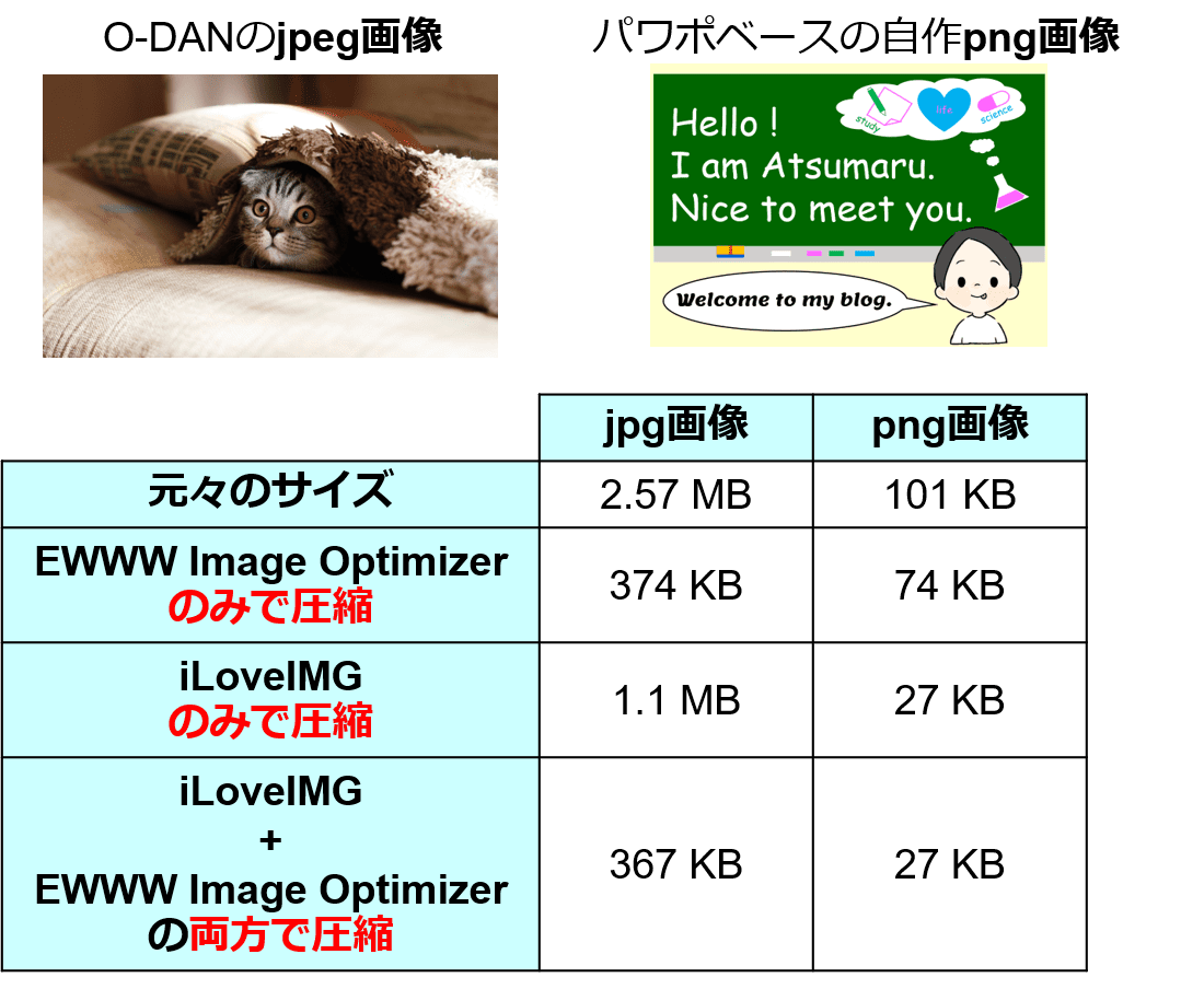 iLoveIMG説明画像2
