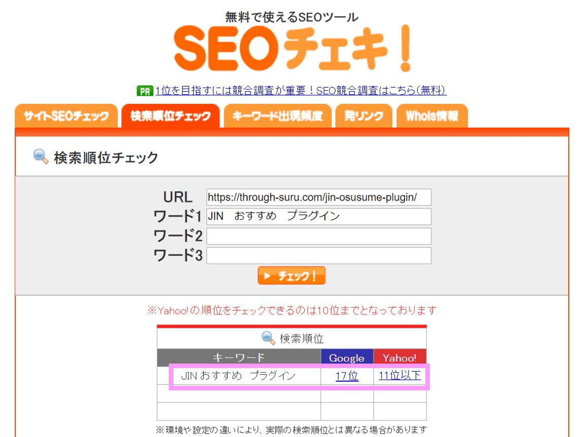 記事の検索順位画像